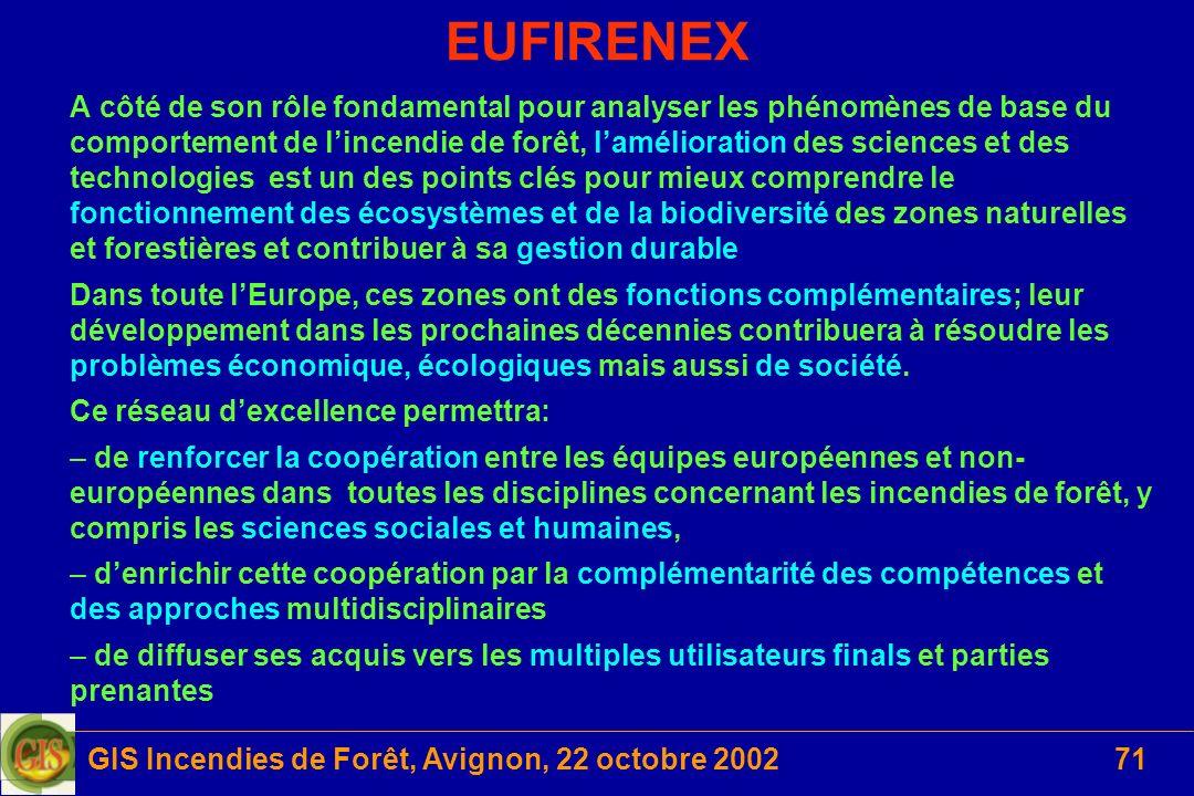 GIS Incendies de Forêt, Avignon, 22 octobre 200271 EUFIRENEX A côté de son rôle fondamental pour analyser les phénomènes de base du comportement de li