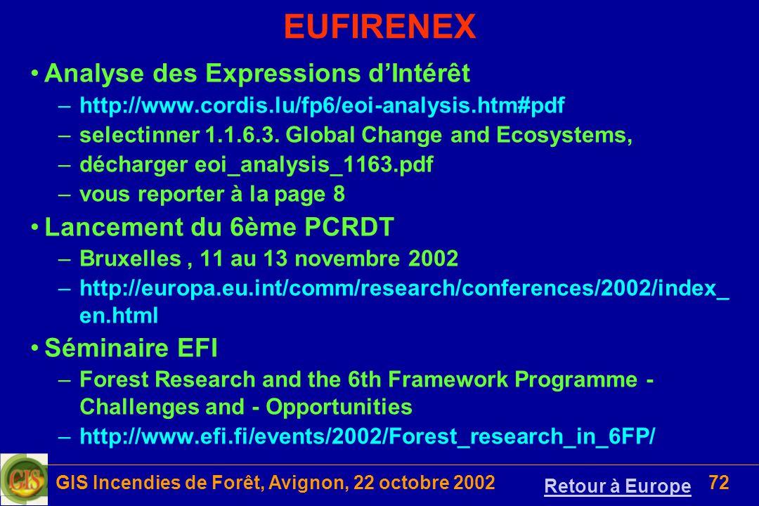 GIS Incendies de Forêt, Avignon, 22 octobre 200272 EUFIRENEX Analyse des Expressions dIntérêt –http://www.cordis.lu/fp6/eoi-analysis.htm#pdf –selectin