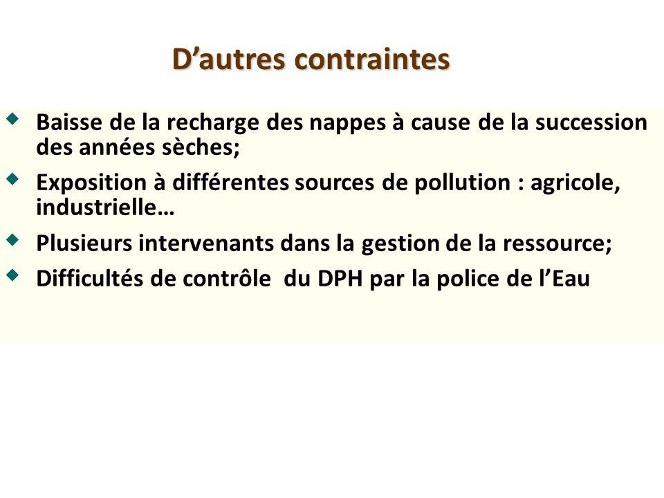 Dautres contraintes Baisse de la recharge des nappes à cause de la succession des années sèches; Exposition à différentes sources de pollution : agric