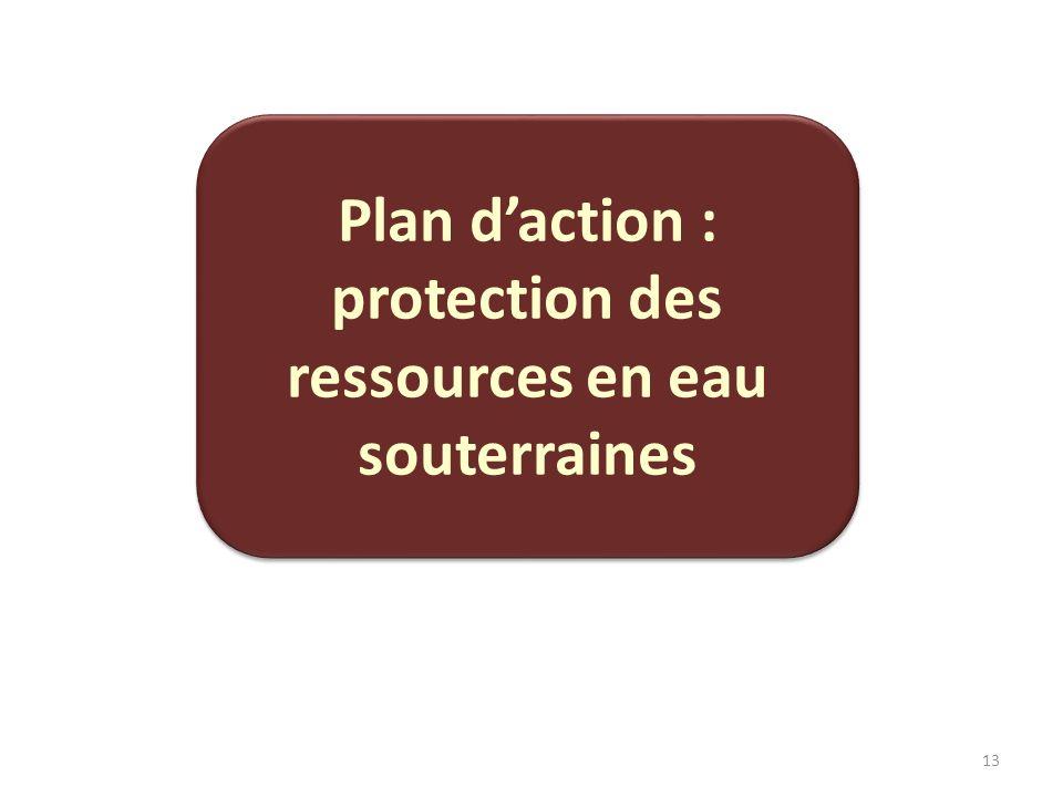13 Plan daction : protection des ressources en eau souterraines