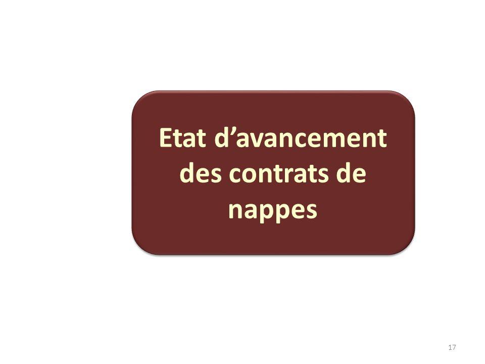 17 Etat davancement des contrats de nappes
