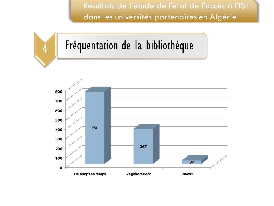 4 Fréquentation de la bibliothéque Résultats de létude de l'état de l'accès à l'IST dans les universités partenaires en Algérie