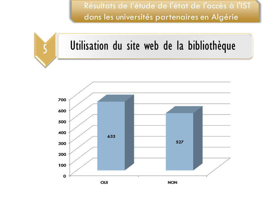 5 Utilisation du site web de la bibliothèque Résultats de létude de l'état de l'accès à l'IST dans les universités partenaires en Algérie
