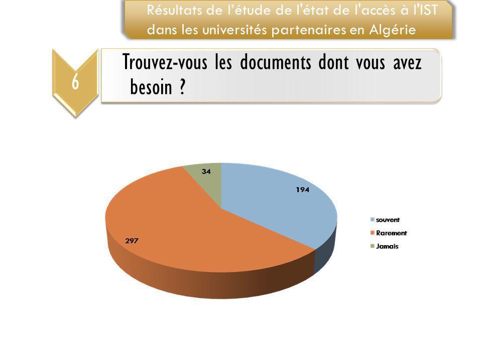 6 Trouvez-vous les documents dont vous avez besoin ? Résultats de létude de l'état de l'accès à l'IST dans les universités partenaires en Algérie