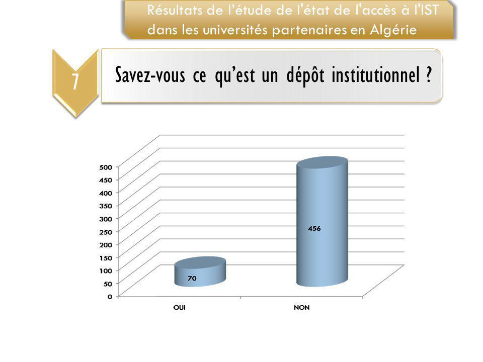 7 Savez-vous ce quest un dépôt institutionnel ? Résultats de létude de l'état de l'accès à l'IST dans les universités partenaires en Algérie