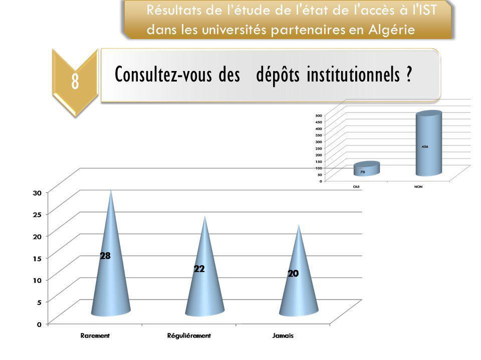8 Consultez-vous des dépôts institutionnels ? Résultats de létude de l'état de l'accès à l'IST dans les universités partenaires en Algérie