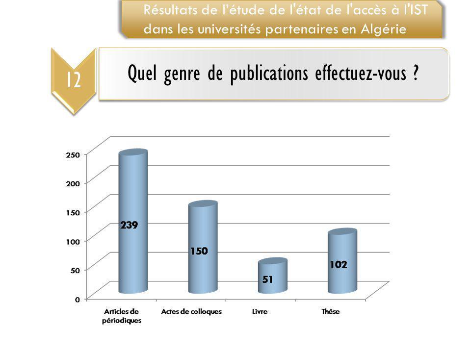 12 Quel genre de publications effectuez-vous ? Résultats de létude de l'état de l'accès à l'IST dans les universités partenaires en Algérie