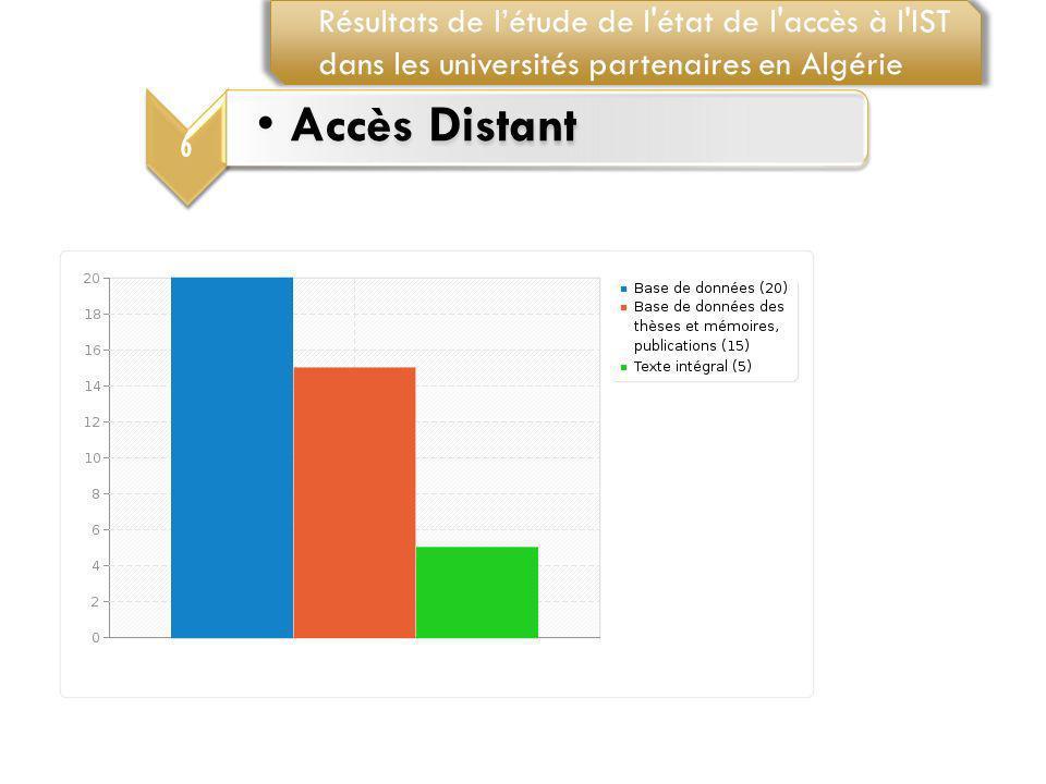 6 Accès Distant Résultats de létude de l'état de l'accès à l'IST dans les universités partenaires en Algérie