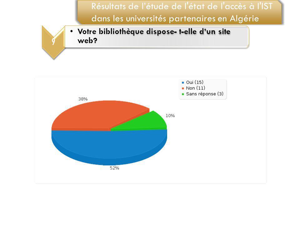 9 Votre bibliothèque dispose- t-elle dun site web? Résultats de létude de l'état de l'accès à l'IST dans les universités partenaires en Algérie