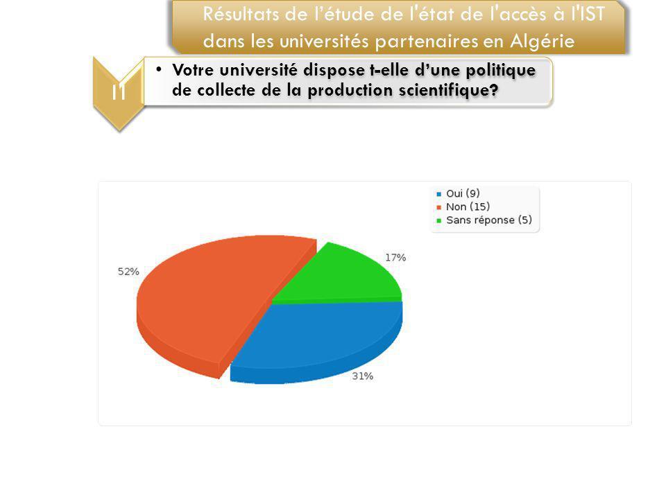 11 Votre université dispose t-elle dune politique de collecte de la production scientifique? Résultats de létude de l'état de l'accès à l'IST dans les