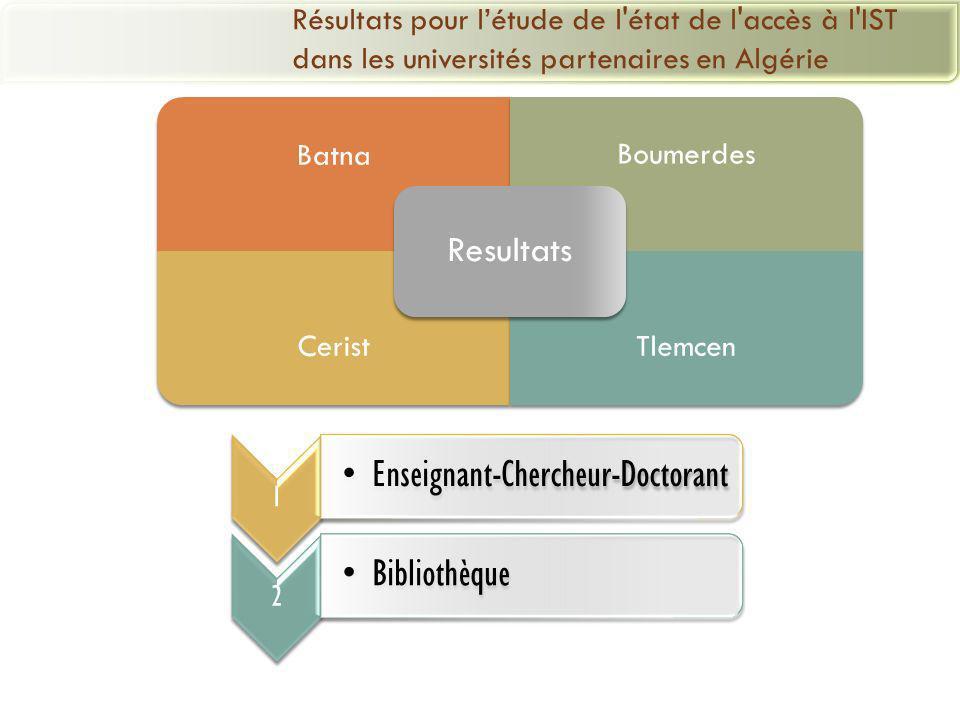 Tlemcen 469 20.42% Boumerdes 440 19.16% Batna 247 10.75% Nombre total d enregistrements pour ce questionnaire : 1164 Pourcentage du total :50.67% 1 Enseignant-Chercheur-Doctorant Sans réponse 8 0.35% Résultats de létude de l état de l accès à l IST dans les universités partenaires en Algérie