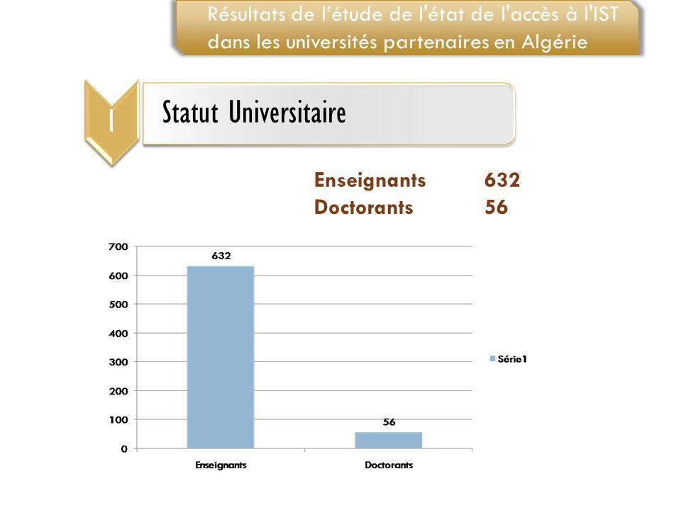 1 Statut Universitaire Résultats de létude de l'état de l'accès à l'IST dans les universités partenaires en Algérie Enseignants632 Doctorants56