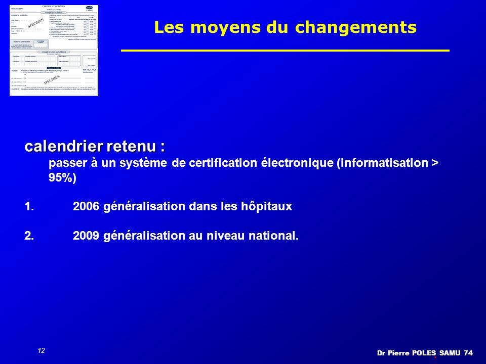 Dr Pierre POLES SAMU 74 12 Les moyens du changements calendrier retenu : passer à un système de certification électronique (informatisation > 95%) 1.2