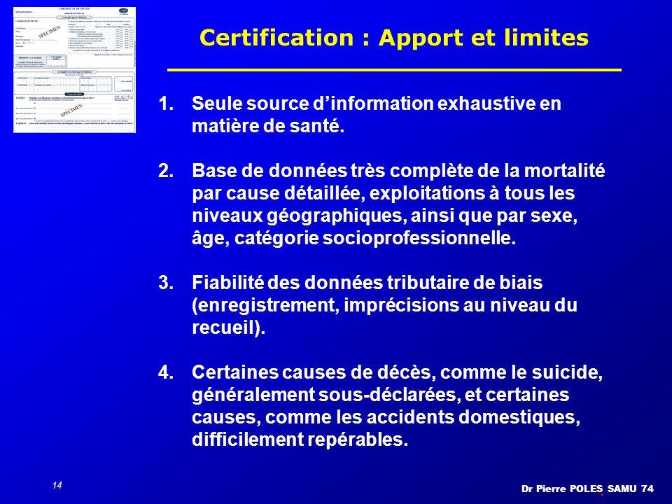 Dr Pierre POLES SAMU 74 14 Certification : Apport et limites 1.Seule source dinformation exhaustive en matière de santé. 2.Base de données très complè