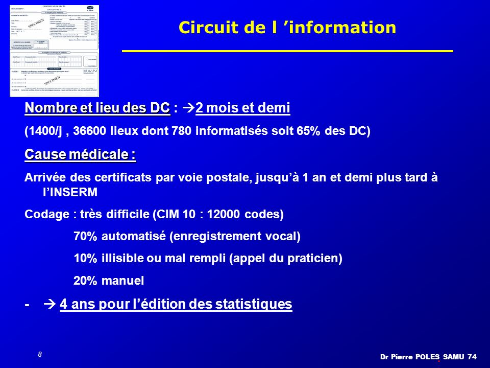 Dr Pierre POLES SAMU 74 8 Circuit de l information Nombre et lieu des DC Nombre et lieu des DC : 2 mois et demi (1400/j, 36600 lieux dont 780 informat