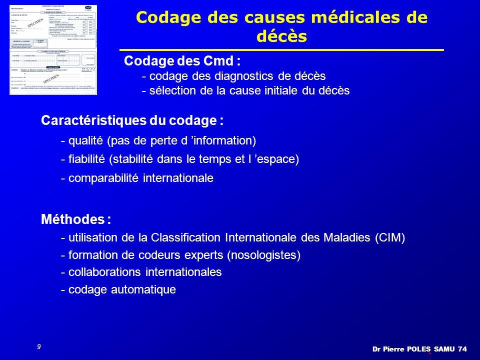 Dr Pierre POLES SAMU 74 9 Codage des causes médicales de décès Codage des Cmd : - codage des diagnostics de décès - sélection de la cause initiale du