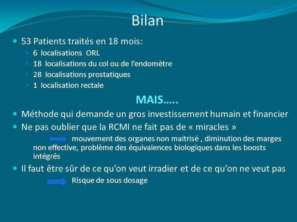 Bilan 53 Patients traités en 18 mois: 6 localisations ORL 18 localisations du col ou de lendomètre 28 localisations prostatiques 1 localisation rectal