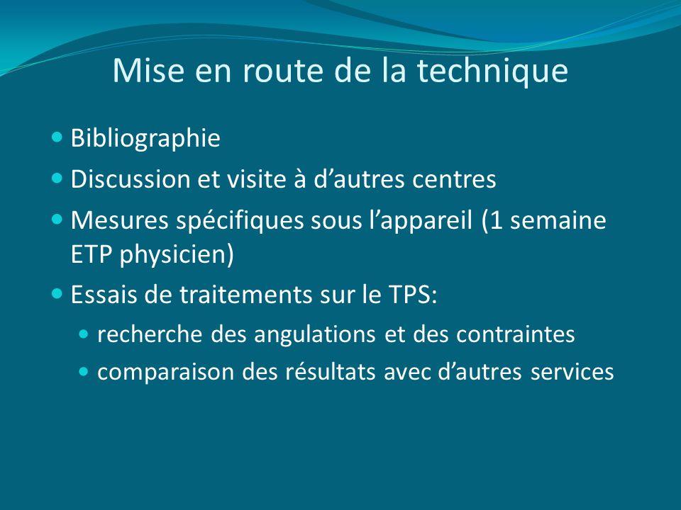 Mise en route de la technique Bibliographie Discussion et visite à dautres centres Mesures spécifiques sous lappareil (1 semaine ETP physicien) Essais