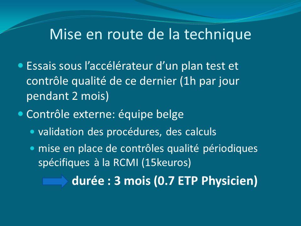 Essais sous laccélérateur dun plan test et contrôle qualité de ce dernier (1h par jour pendant 2 mois) Contrôle externe: équipe belge validation des p