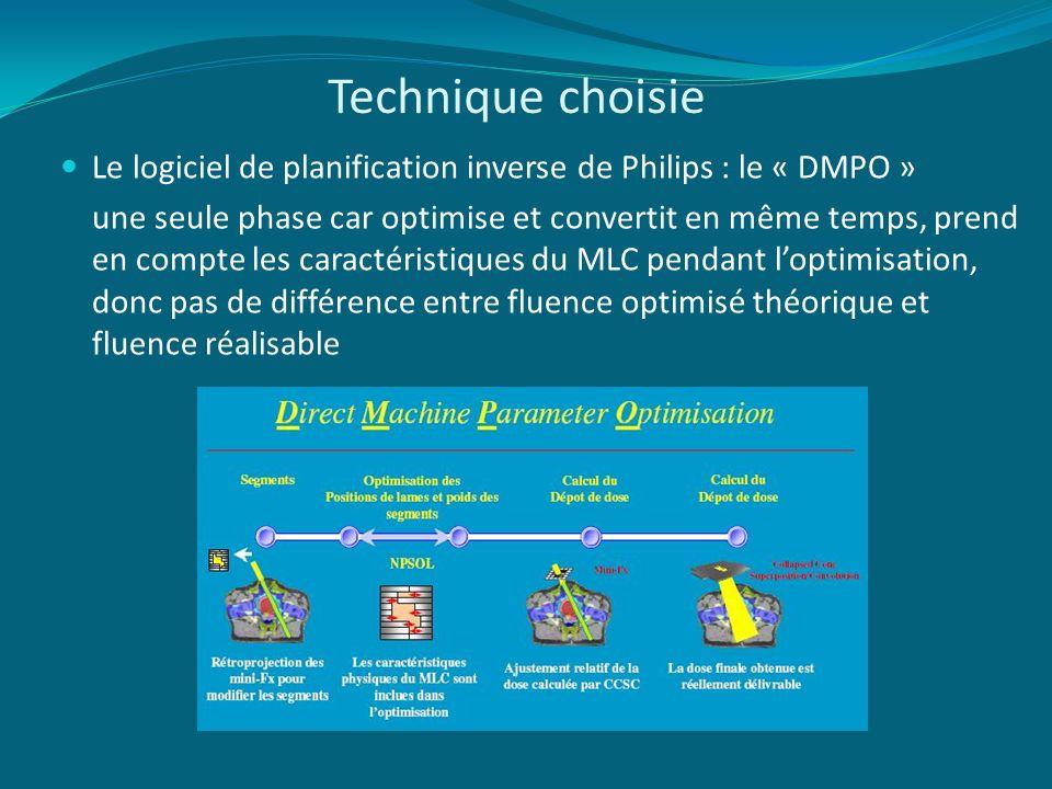 Technique choisie Le logiciel de planification inverse de Philips : le « DMPO » une seule phase car optimise et convertit en même temps, prend en comp