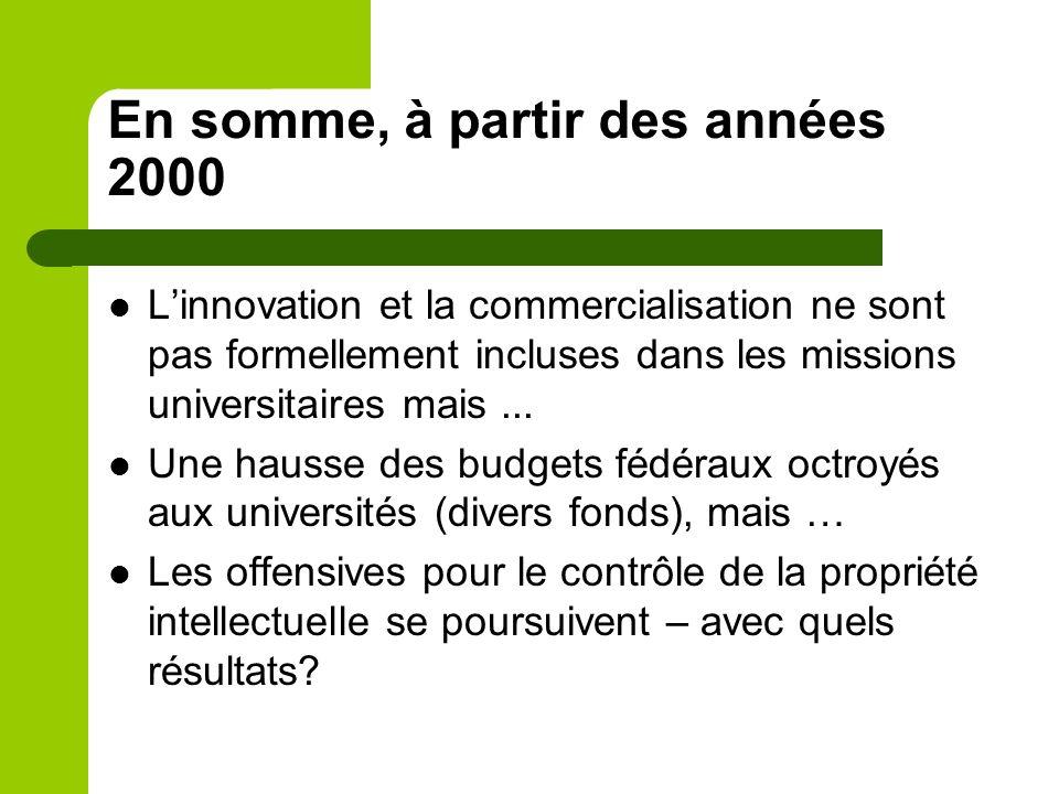 En somme, à partir des années 2000 Linnovation et la commercialisation ne sont pas formellement incluses dans les missions universitaires mais...