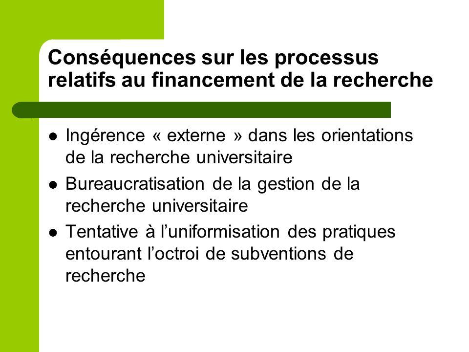 Conséquences sur les processus relatifs au financement de la recherche Ingérence « externe » dans les orientations de la recherche universitaire Bureaucratisation de la gestion de la recherche universitaire Tentative à luniformisation des pratiques entourant loctroi de subventions de recherche