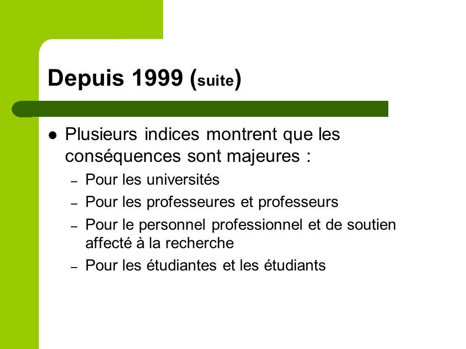 Depuis 1999 ( suite ) Plusieurs indices montrent que les conséquences sont majeures : – Pour les universités – Pour les professeures et professeurs – Pour le personnel professionnel et de soutien affecté à la recherche – Pour les étudiantes et les étudiants