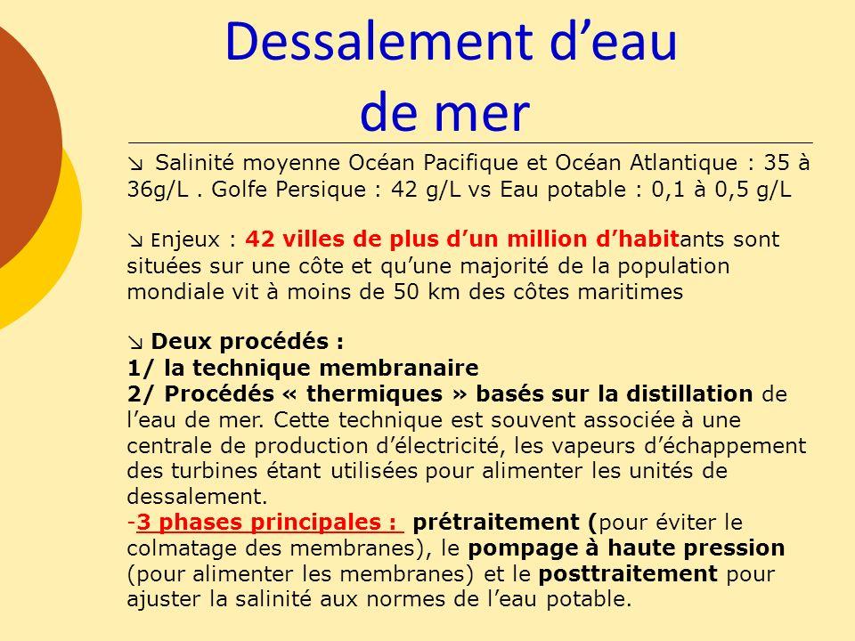 Dessalement deau de mer Salinité moyenne Océan Pacifique et Océan Atlantique : 35 à 36g/L. Golfe Persique : 42 g/L vs Eau potable : 0,1 à 0,5 g/L E nj
