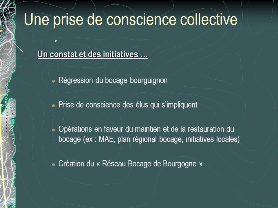 Une prise de conscience collective Un constat et des initiatives … Régression du bocage bourguignon Prise de conscience des élus qui simpliquent Opéra