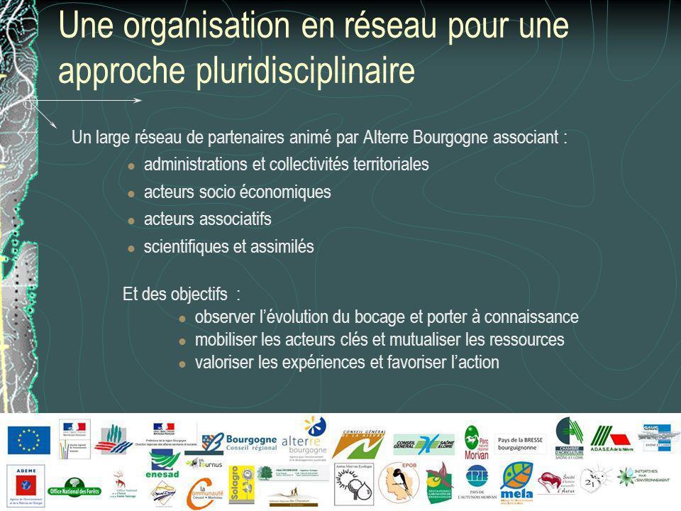 Une organisation en réseau pour une approche pluridisciplinaire Un large réseau de partenaires animé par Alterre Bourgogne associant : administrations