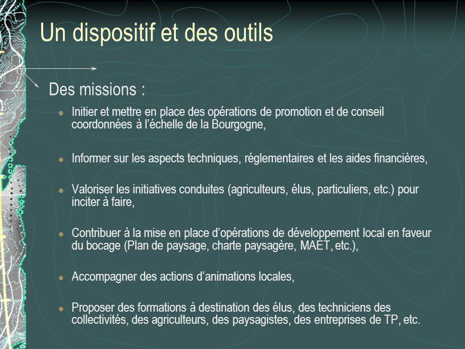 Un dispositif et des outils Des missions : Initier et mettre en place des opérations de promotion et de conseil coordonnées à léchelle de la Bourgogne