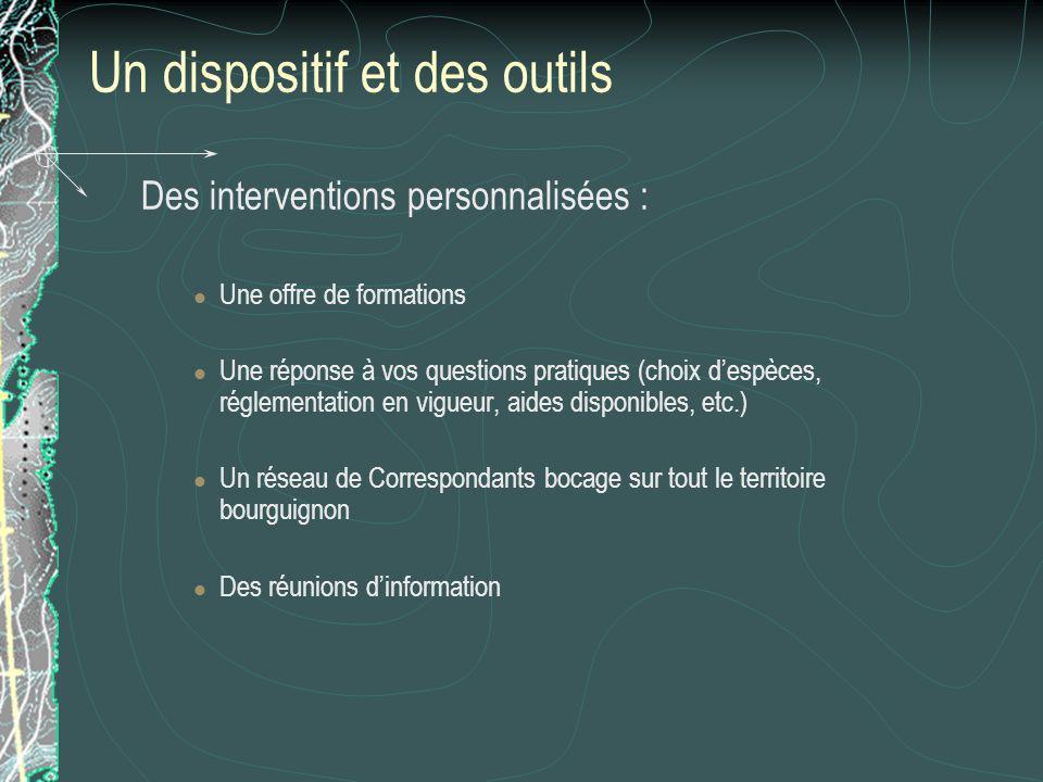 Un dispositif et des outils Des interventions personnalisées : Une offre de formations Une réponse à vos questions pratiques (choix despèces, réglemen