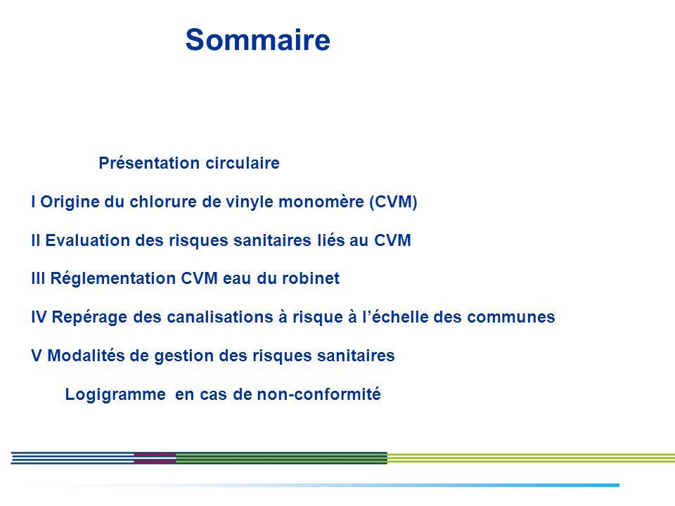 Présentation circulaire I Origine du chlorure de vinyle monomère (CVM) II Evaluation des risques sanitaires liés au CVM III Réglementation CVM eau du