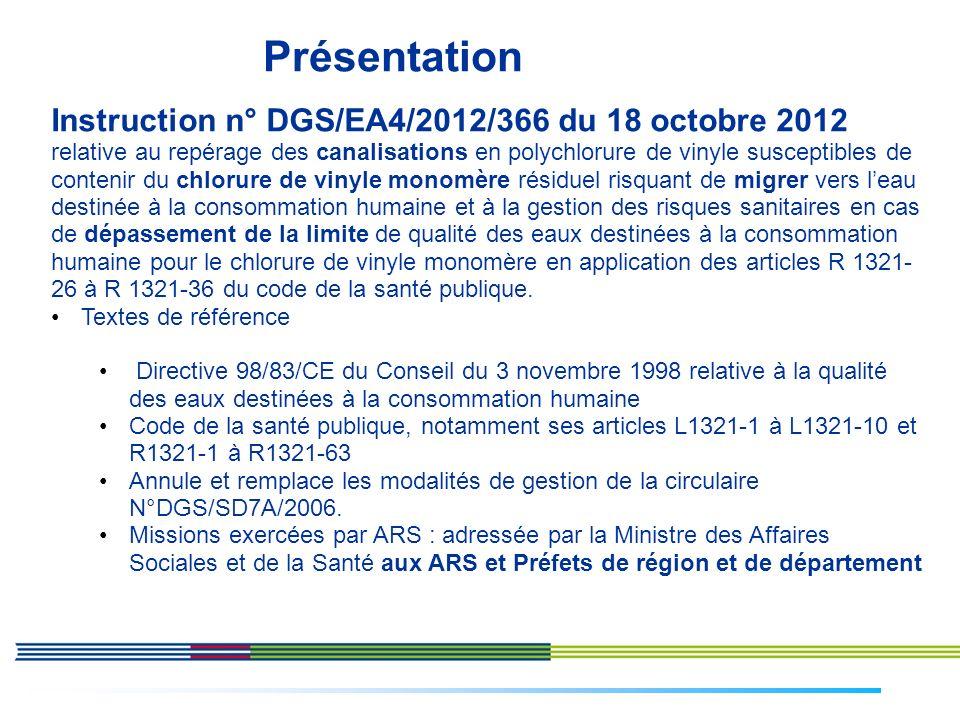 Instruction n° DGS/EA4/2012/366 du 18 octobre 2012 relative au repérage des canalisations en polychlorure de vinyle susceptibles de contenir du chloru