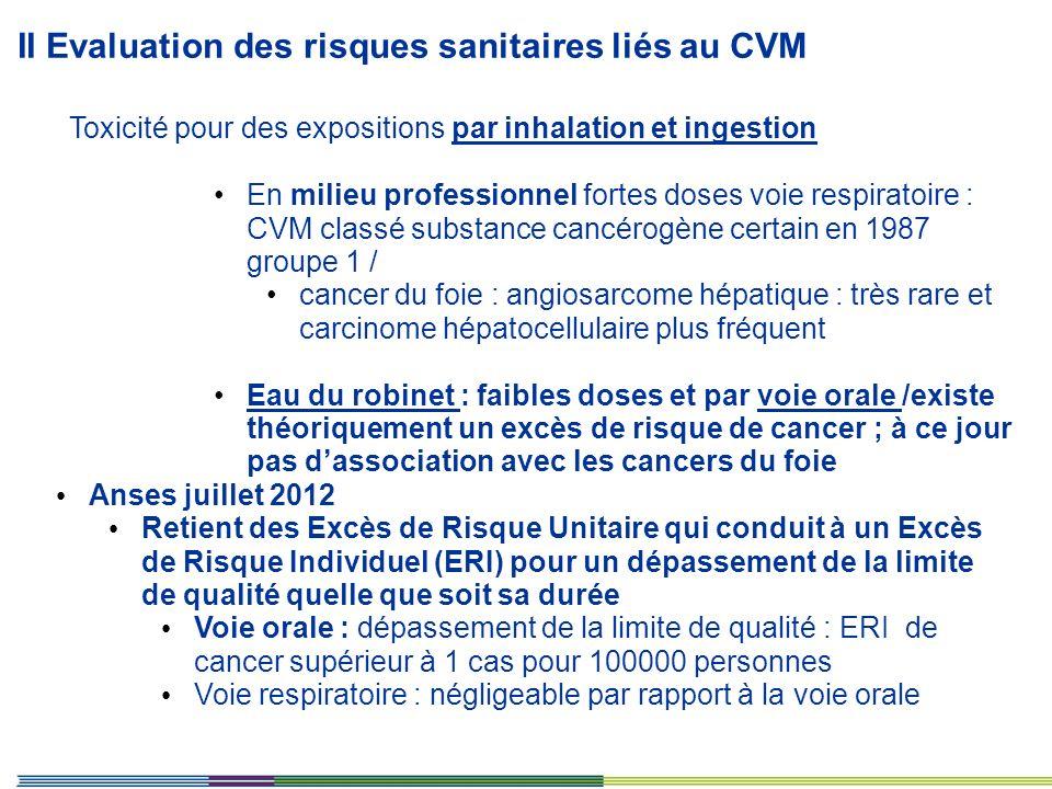 Toxicité pour des expositions par inhalation et ingestion En milieu professionnel fortes doses voie respiratoire : CVM classé substance cancérogène ce