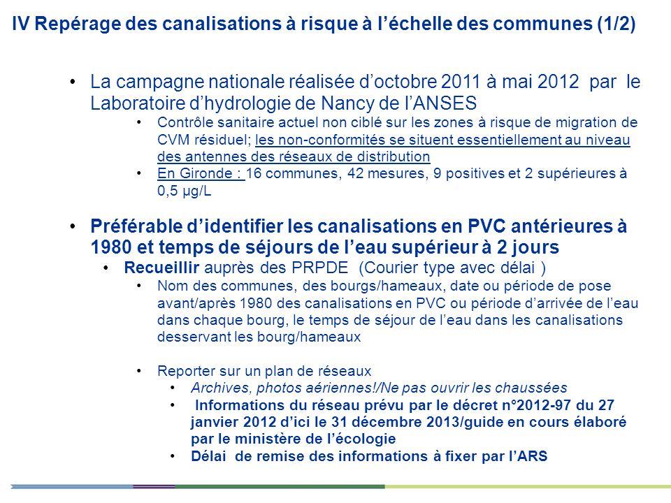 La campagne nationale réalisée doctobre 2011 à mai 2012 par le Laboratoire dhydrologie de Nancy de lANSES Contrôle sanitaire actuel non ciblé sur les