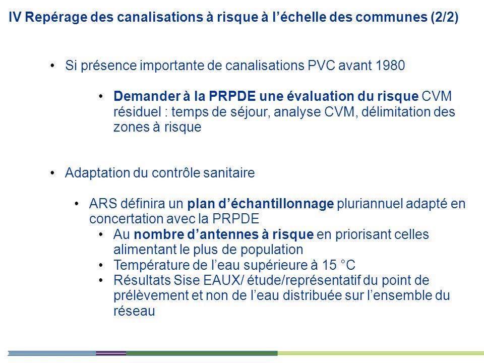 Si présence importante de canalisations PVC avant 1980 Demander à la PRPDE une évaluation du risque CVM résiduel : temps de séjour, analyse CVM, délim