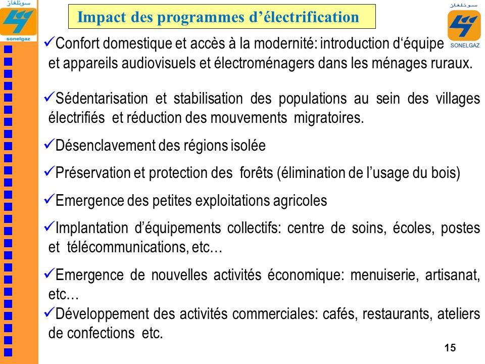 15 Impact des programmes délectrification Confort domestique et accès à la modernité: introduction déquipements et appareils audiovisuels et électromé