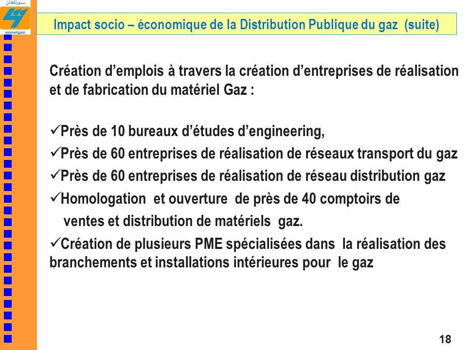 Impact socio – économique de la Distribution Publique du gaz (suite) Création demplois à travers la création dentreprises de réalisation et de fabrica