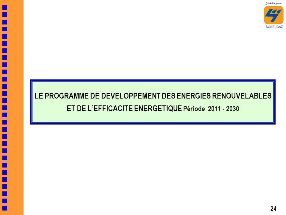 24 LE PROGRAMME DE DEVELOPPEMENT DES ENERGIES RENOUVELABLES ET DE LEFFICACITE ENERGETIQUE Période 2011 - 2030