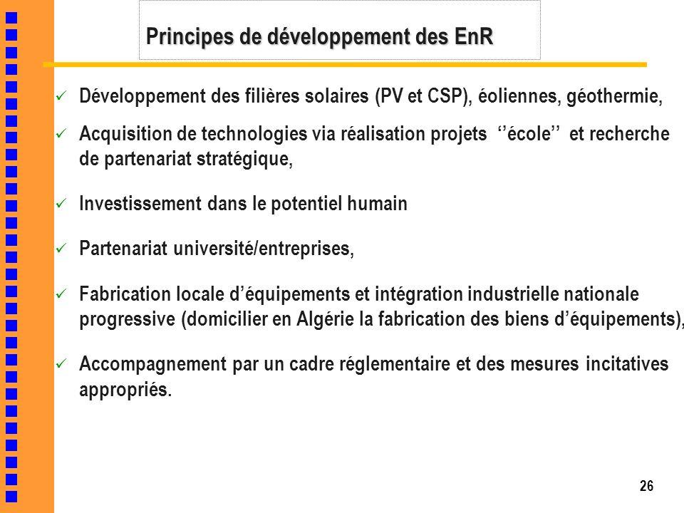 26 rincipes de développement des EnR Principes de développement des EnR Développement des filières solaires (PV et CSP), éoliennes, géothermie, Acquis