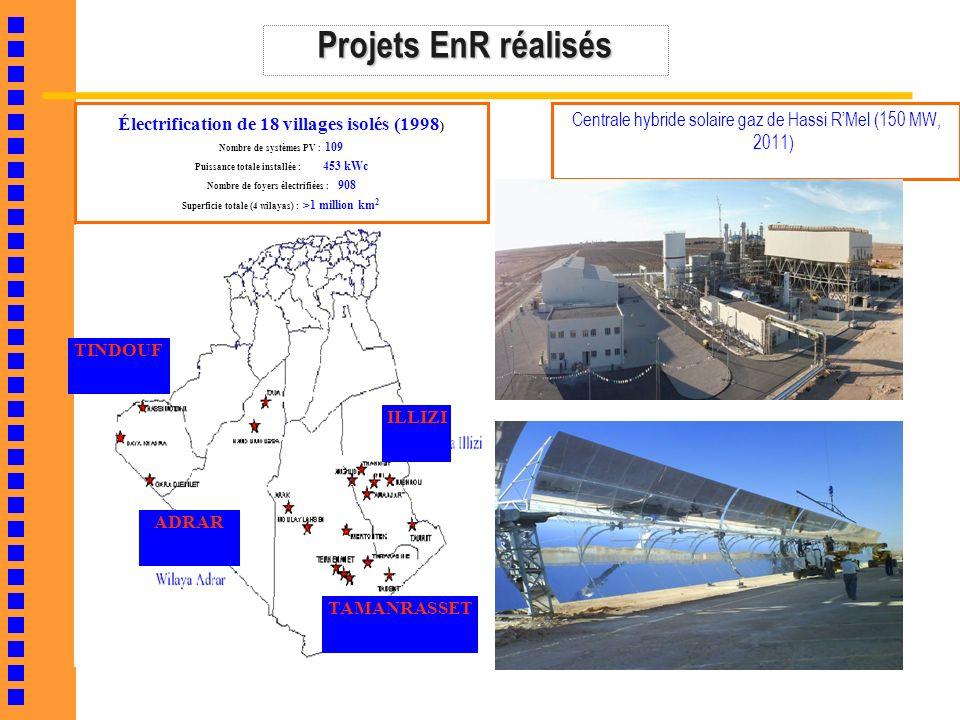 Projets EnR réalisés Centrale hybride solaire gaz de Hassi RMel (150 MW, 2011) ILLIZI TAMANRASSET ADRAR TINDOUF Électrification de 18 villages isolés