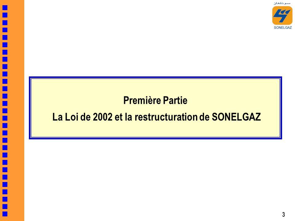 3 Première Partie La Loi de 2002 et la restructuration de SONELGAZ