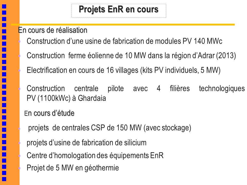 Projets EnR en cours En cours de réalisation Construction dune usine de fabrication de modules PV 140 MWc Construction ferme éolienne de 10 MW dans la