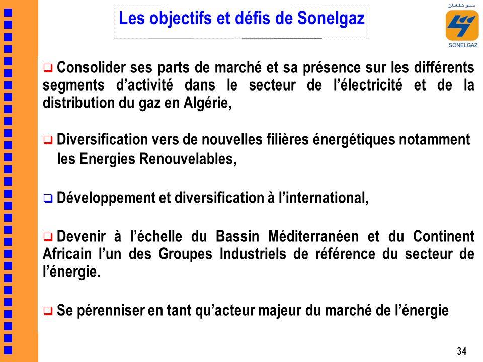 34 Les objectifs et défis de Sonelgaz Consolider ses parts de marché et sa présence sur les différents segments dactivité dans le secteur de lélectric