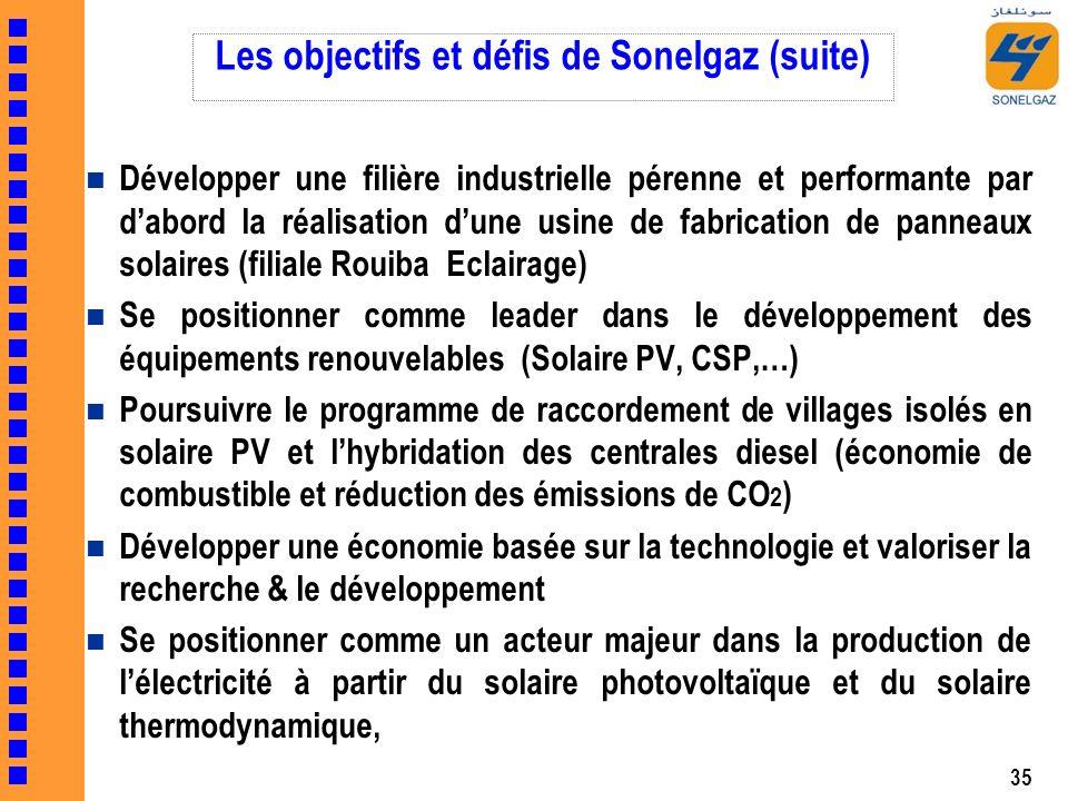 35 Développer une filière industrielle pérenne et performante par dabord la réalisation dune usine de fabrication de panneaux solaires (filiale Rouiba