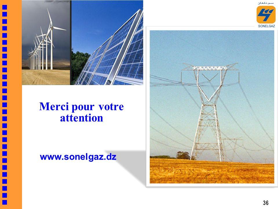 36 Merci pour votre attention 36 www.sonelgaz.dz