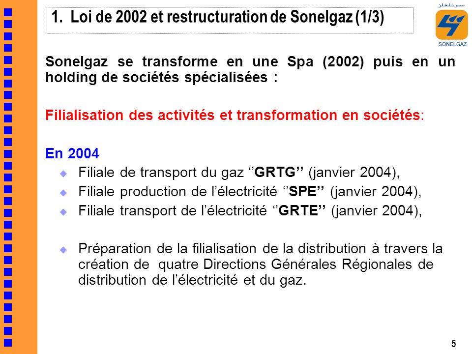 5 1. Loi de 2002 et restructuration de Sonelgaz (1/3) Sonelgaz se transforme en une Spa (2002) puis en un holding de sociétés spécialisées : Filialisa