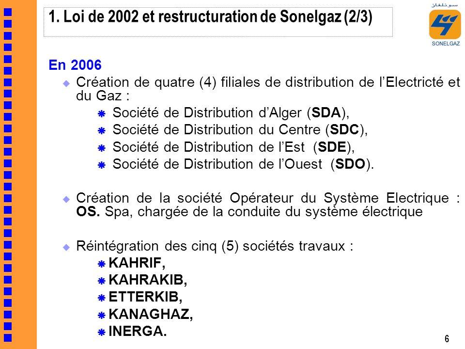 6 1. Loi de 2002 et restructuration de Sonelgaz (2/3) En 2006 Création de quatre (4) filiales de distribution de lElectricté et du Gaz : Société de Di