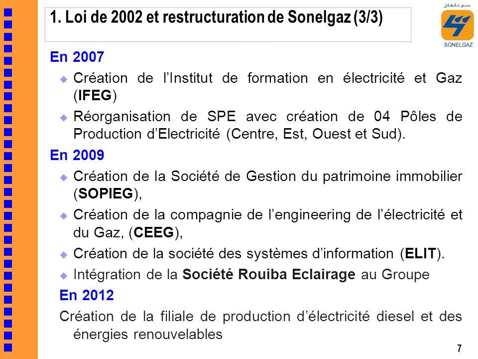 7 1. Loi de 2002 et restructuration de Sonelgaz (3/3) En 2007 Création de lInstitut de formation en électricité et Gaz (IFEG) Réorganisation de SPE av